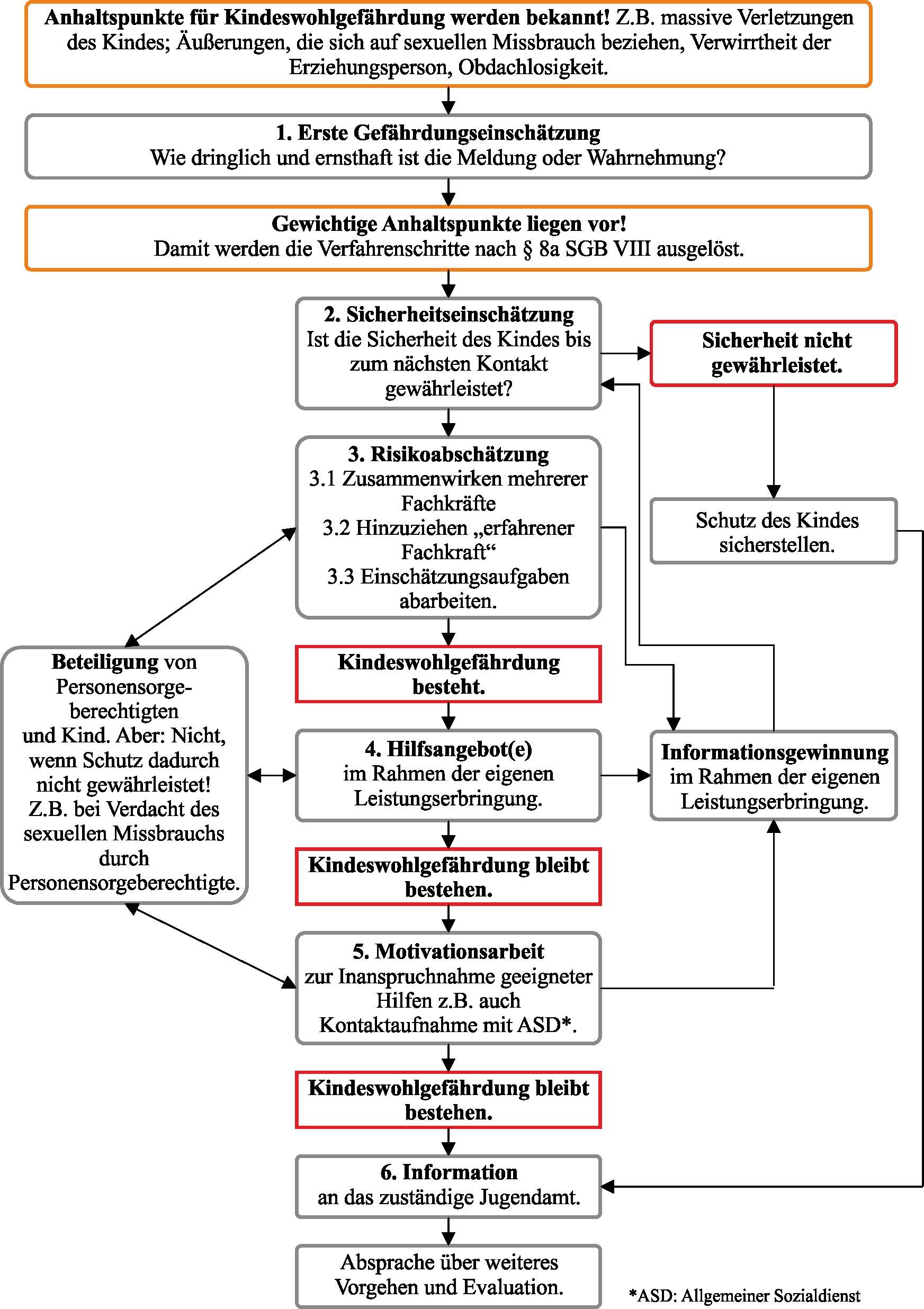 kind-und-demokratie-diagramm-01